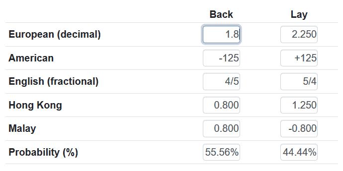 Surebet odds converter
