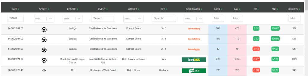 Aussie sports betting arbitrage software aqi software binary options