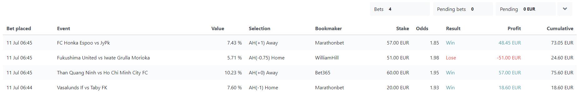 Bet Tracker
