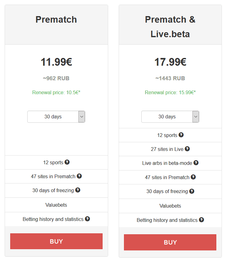 Breaking Bet pricing