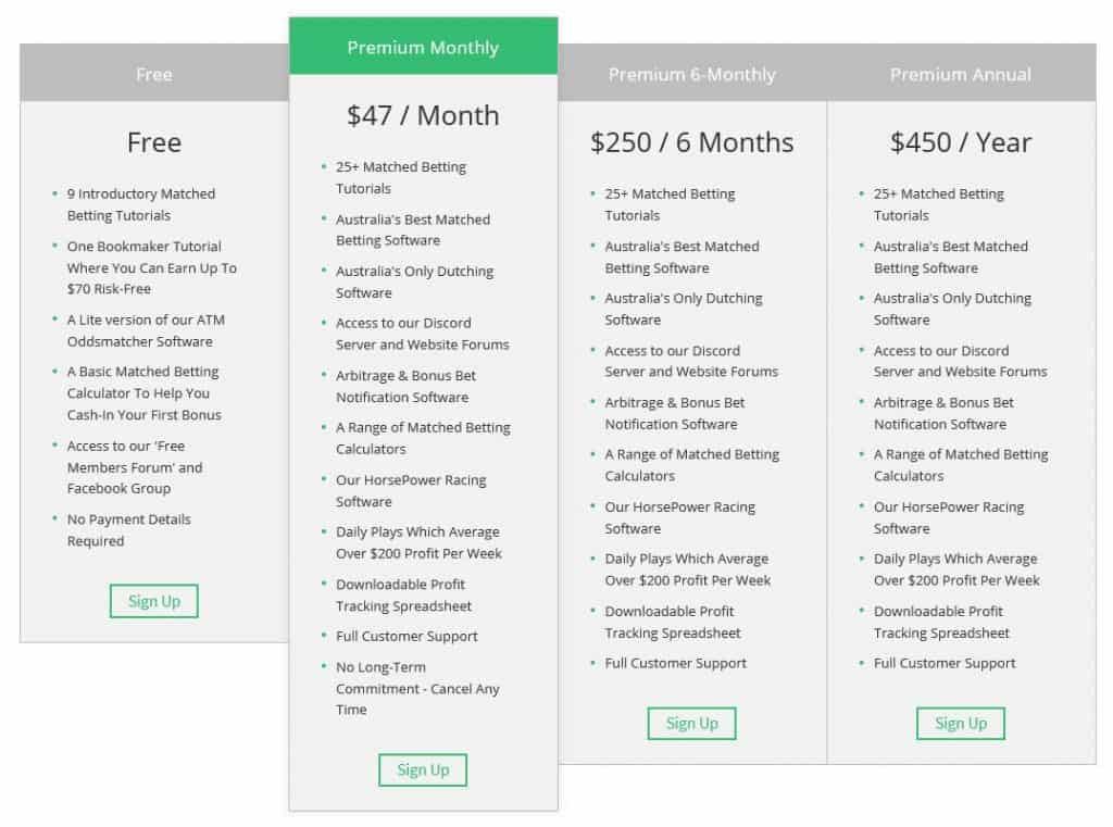 BonusBank Pricing